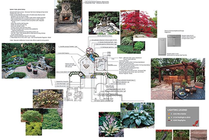 Milosi Landscape Company Portfolio